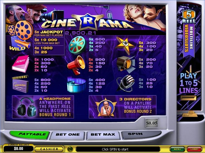 Cinerama Progressive Slot