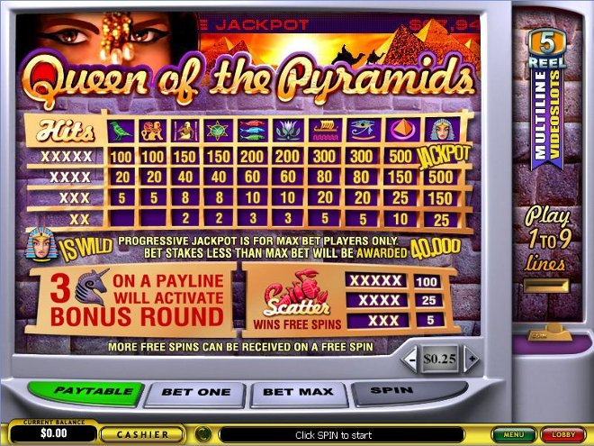 Queen of Pyramids Progressive Slot